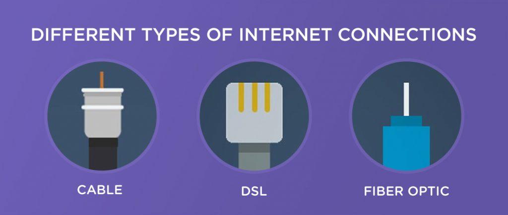 vergelijk internet en televisie